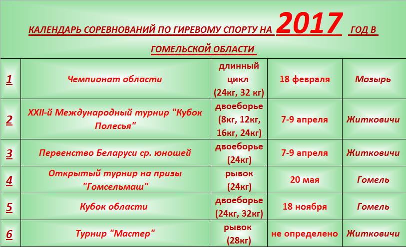 Вфгс гиревой спорт календарь соревнований